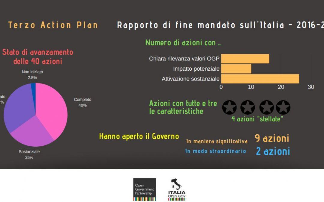 Terzo Piano d'Azione: online il Rapporto di Valutazione indipendente